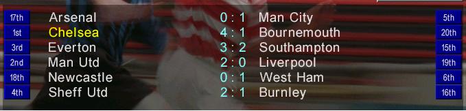 Transfer Ban GW1 results